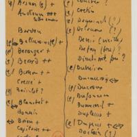 1728 [Liste alphabétique de noms avec évaluation +/++]