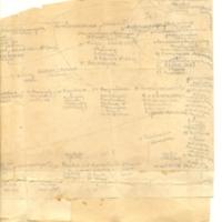 Généalogie des souverains hova [II]